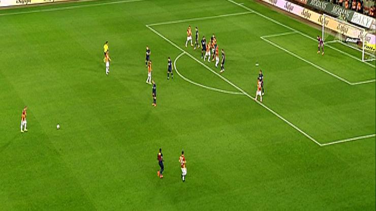 Mersin İdman Yurdu Galatasaray golleri