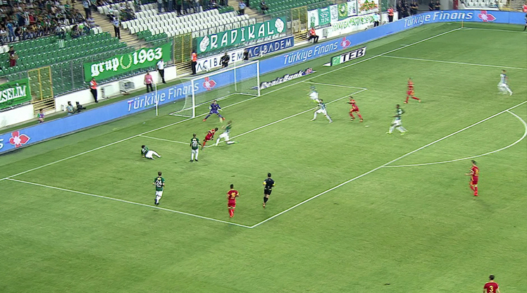 Bursaspor Kayserispor golleri